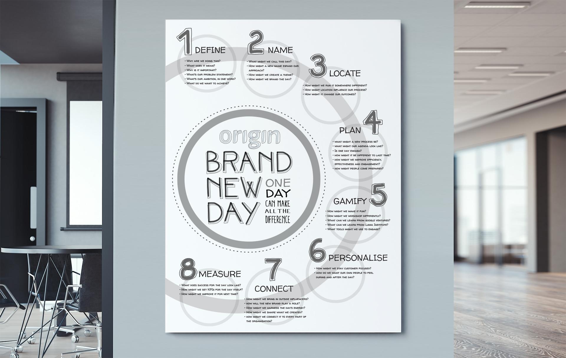brand_new_day_5